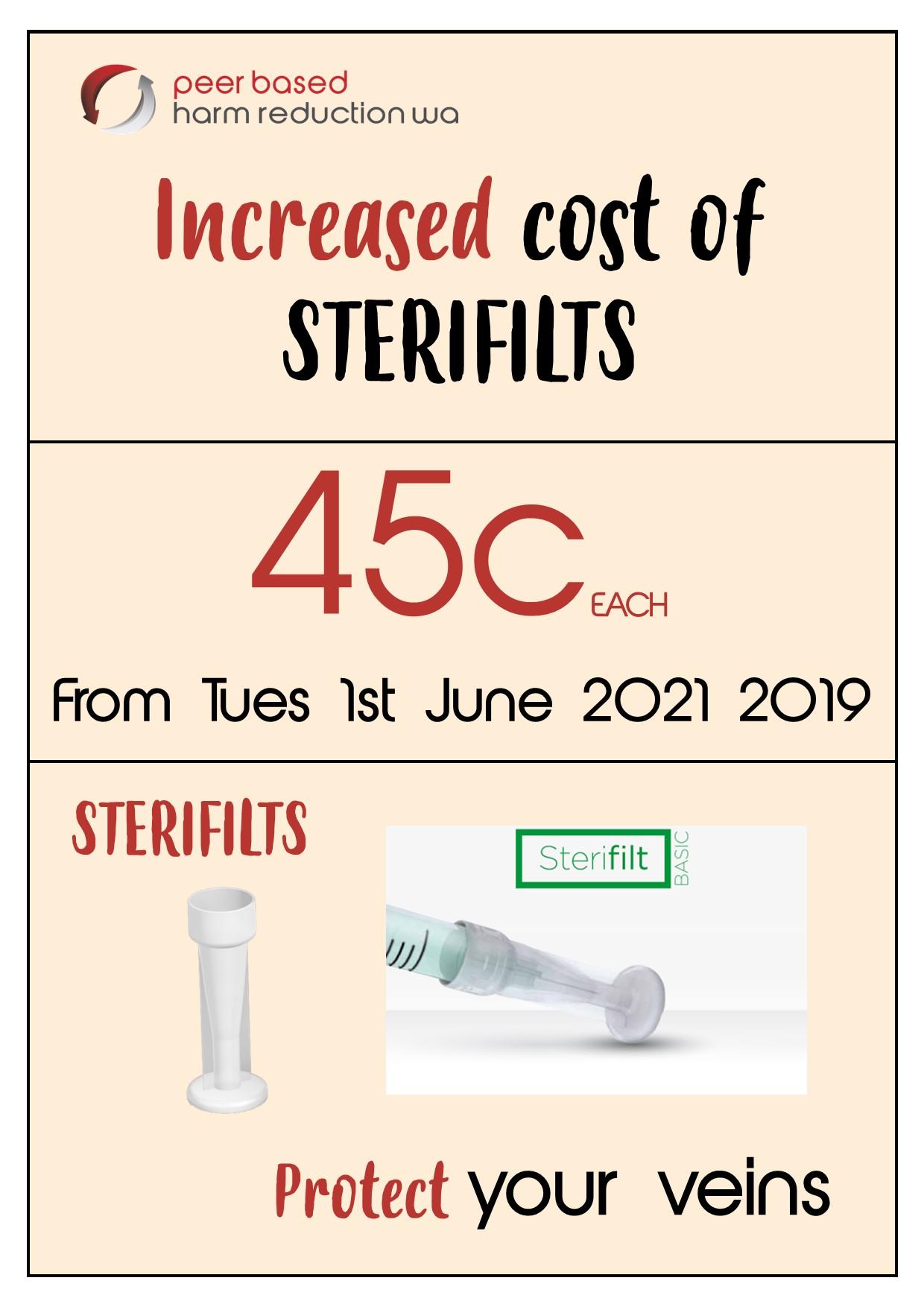 Sterifilt Price Increase Poster